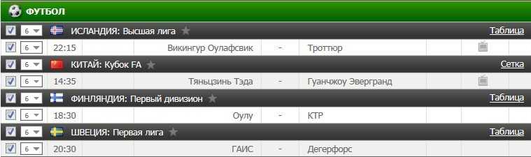 Бесплатный прогноз на футбол на 28.06.2016