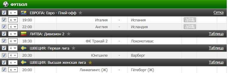 Бесплатный прогноз на футбол на 27.06.2016