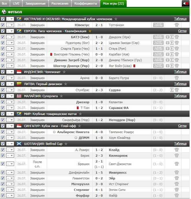 Результаты VIP прогноза на футбол на 26.07.2016