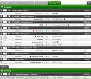 Результаты VIP прогноза на футбол на 15.07.2016