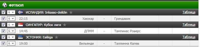 Бесплатный прогноз на футбол на 21.07.2016