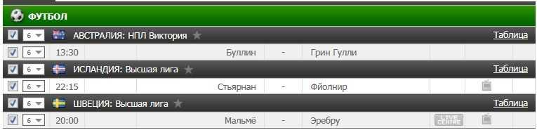 Бесплатный прогноз на футбол на 11.07.2016