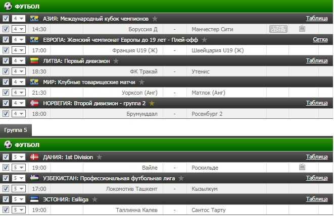 VIP прогноз на футбол на 28.07.2016