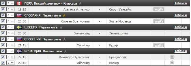 VIP прогноз на футбол на 24.07.2016 - х2