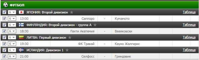 Бесплатный прогноз на футбол на 25.08.