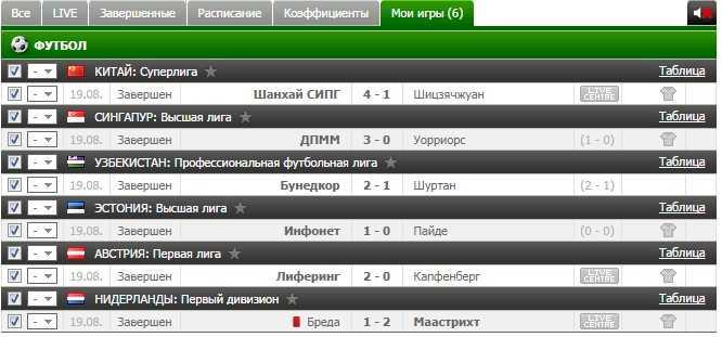 Результаты бесплатного прогноза на футбол на 19.08.2016