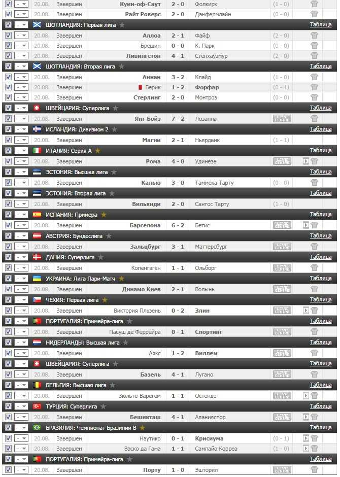 Результаты VIP прогноза на футбол на 20.08.2016-2
