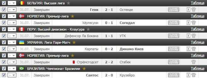 Результаты VIP прогноза на футбол на 31.07.2016 - 2