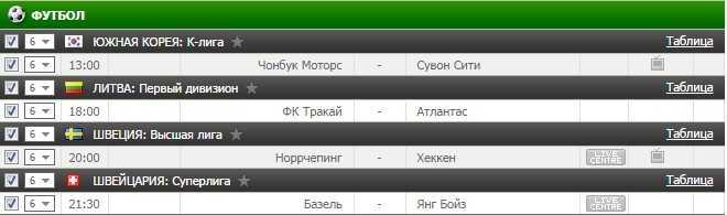 Бесплатный прогноз на футбол на 10.08.2016