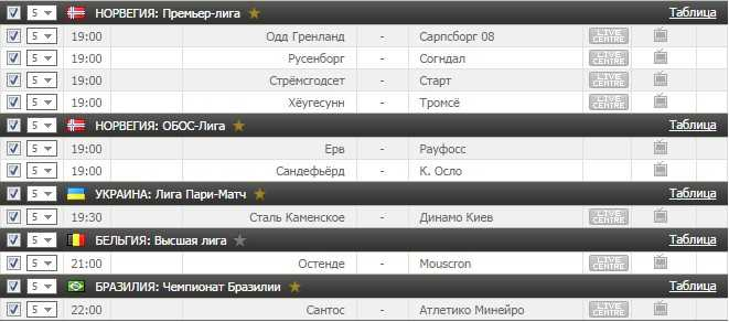 VIP прогноз на футбол на 14.08.2016-2