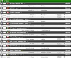 VIP прогноз на футбол на 12.08.2016 -  2