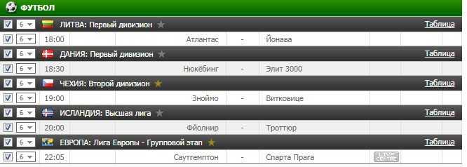 Бесплатный прогноз на футбол на 15.09.2016