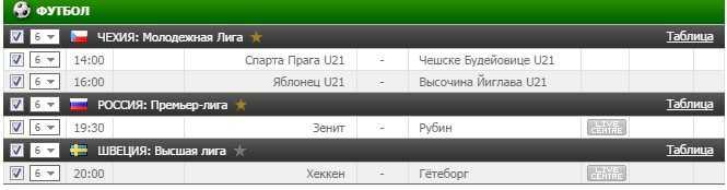 Бесплатный прогноз на футбол на 19.09.2016