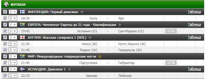 VIP прогноз на футбол на 1.09.2016