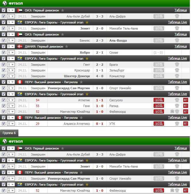 Результаты бесплатного прогноза на футбол на 24.11.2016