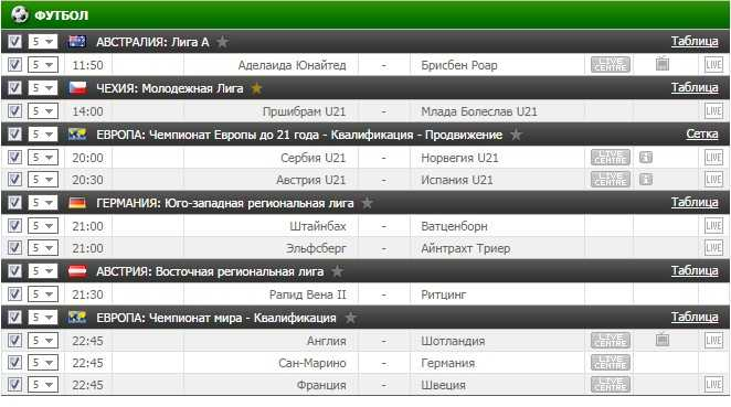 VIP прогноз на футбол на 11.11.2016