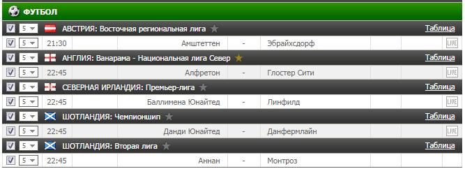 VIP прогноз на футбол на 8.11.2016