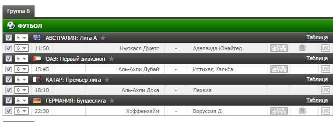 Бесплатный прогноз на футбол на 16.12.2016