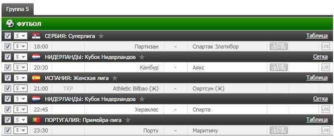 VIP прогноз на футбол на матч 15.12.2016