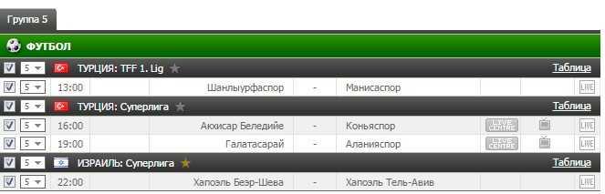 VIP прогноз на футбол на 25.12.2016