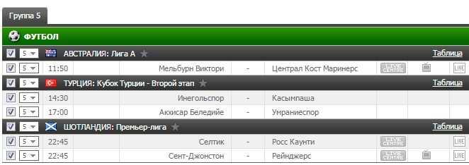 VIP прогноз на футбол на 28.12.2016