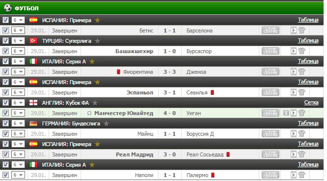 Результаты бесплатного прогноза на футбол на 29.01.2017