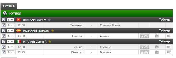 Бесплатный прогноз на футбол на 8.01.2017