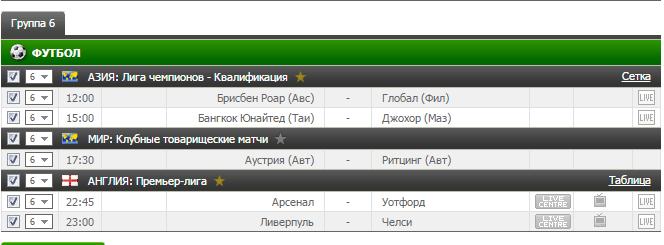 Бесплатный прогноз на футбол на 31.01.2016
