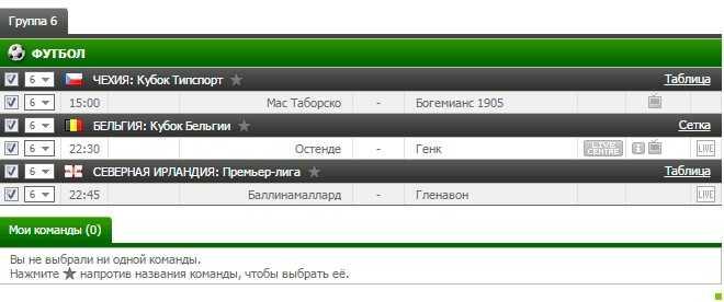 Бесплатный прогноз на футбол на 17.01.2017