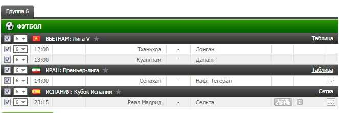 Бесплатный прогноз на футбол на 18.01.2017
