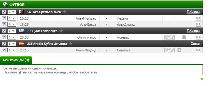 Бесплатный прогноз на футбол на 4.01.2017