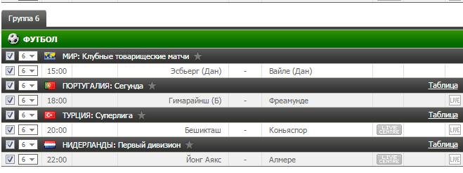 Бесплатный прогноз на футбол на 30.01.2017