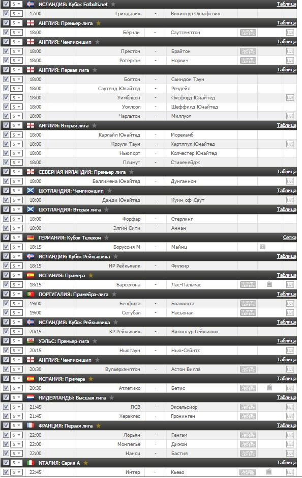 VIP прогноз на футбол на 14.01.2017