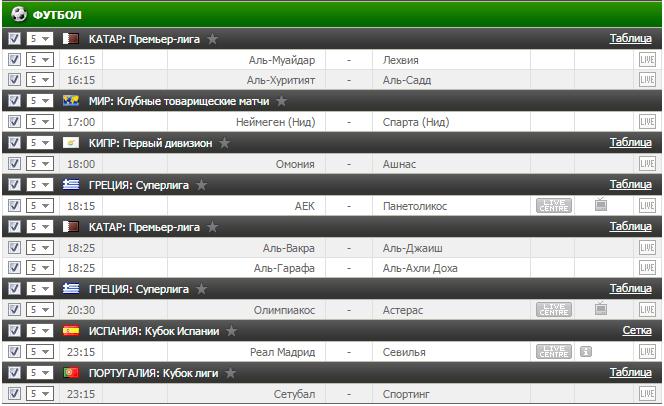 VIP прогноз на футбол на 4.01.2017