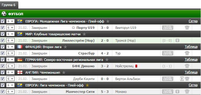 Результаты бесплатного прогноза на футбол на 21.02.2017