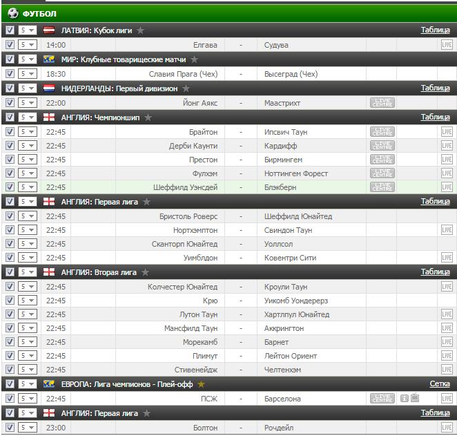 Бесплатный прогноз на футбол на 14.02.2017