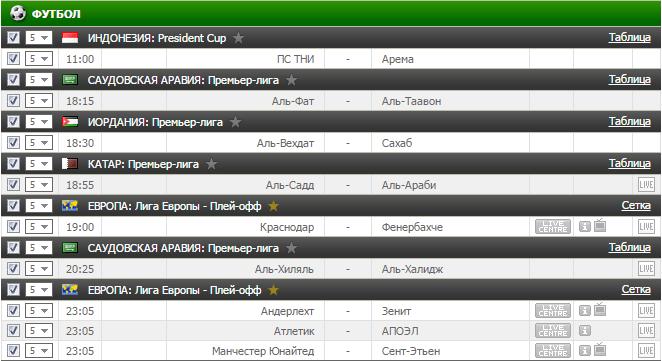 Бесплатный прогноз на футбол на 16.02.2017