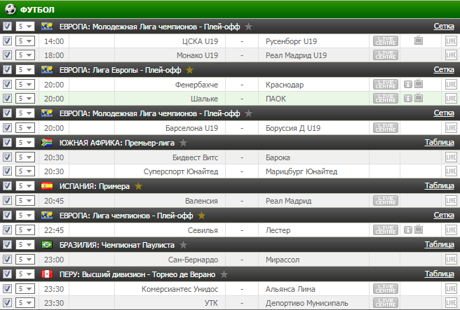 Бесплатный прогноз на футбол на 22.02.2017