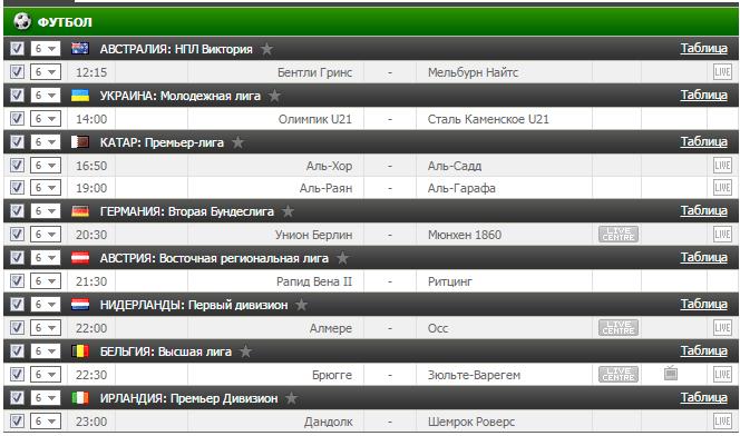 Бесплатный прогноз на футбол на 24.02.2017