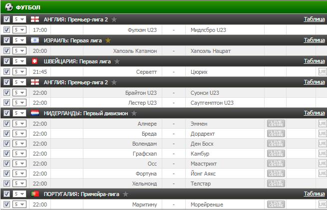 Бесплатный прогноз на футбол на 6.02.2017