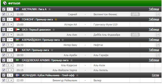 Бесплатный прогноз на футбол на 09.02.2017