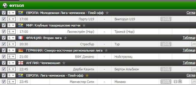 Бесплатный прогноз на футбол на 21.02.2017