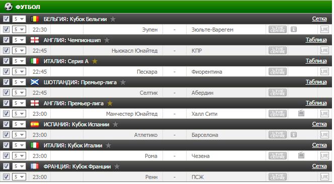 Бесплатный прогноз на футбол на 1.02.2017
