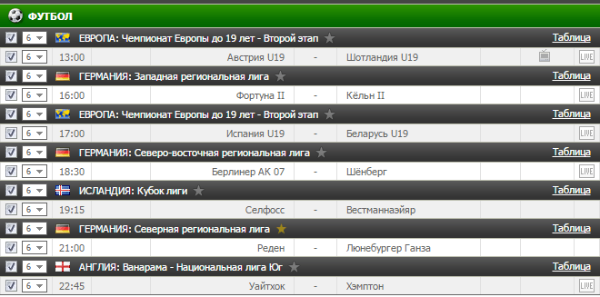 Бесплатный прогноз на футбол на 22.03.2017