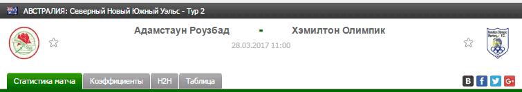 Прогноз на футбол на матч Адамстаун - Хэмильтон