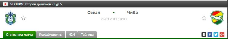 Прогноз на футбол на матч Сёнан - Чиба