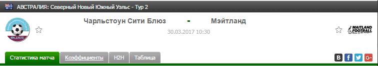 Прогноз на футбол на матч Чарльтон - Мэйтланд