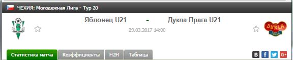 Прогноз на футбол на матч Яблонец Ю21 - Дукла Ю21