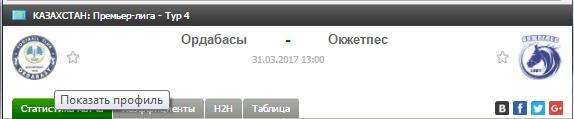 Прогноз на футбол на матч Ордабасы - Окжетпес