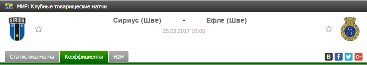 Прогноз на футбол на матч Сириус - Ефле
